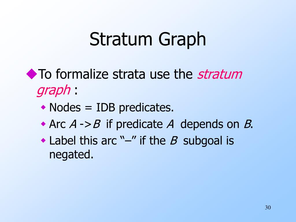 Stratum Graph