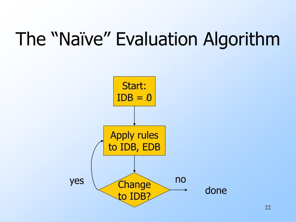 "The ""Naïve"" Evaluation Algorithm"