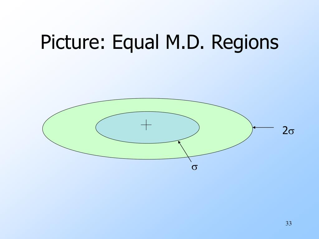 Picture: Equal M.D. Regions
