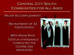 central city south communities for all ages41