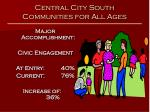 central city south communities for all ages42
