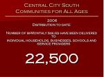 central city south communities for all ages45