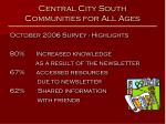 central city south communities for all ages46