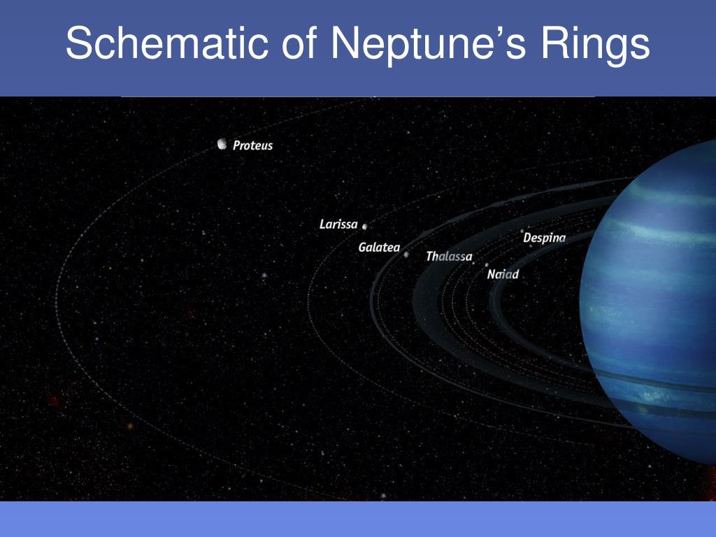 Schematic of Neptune