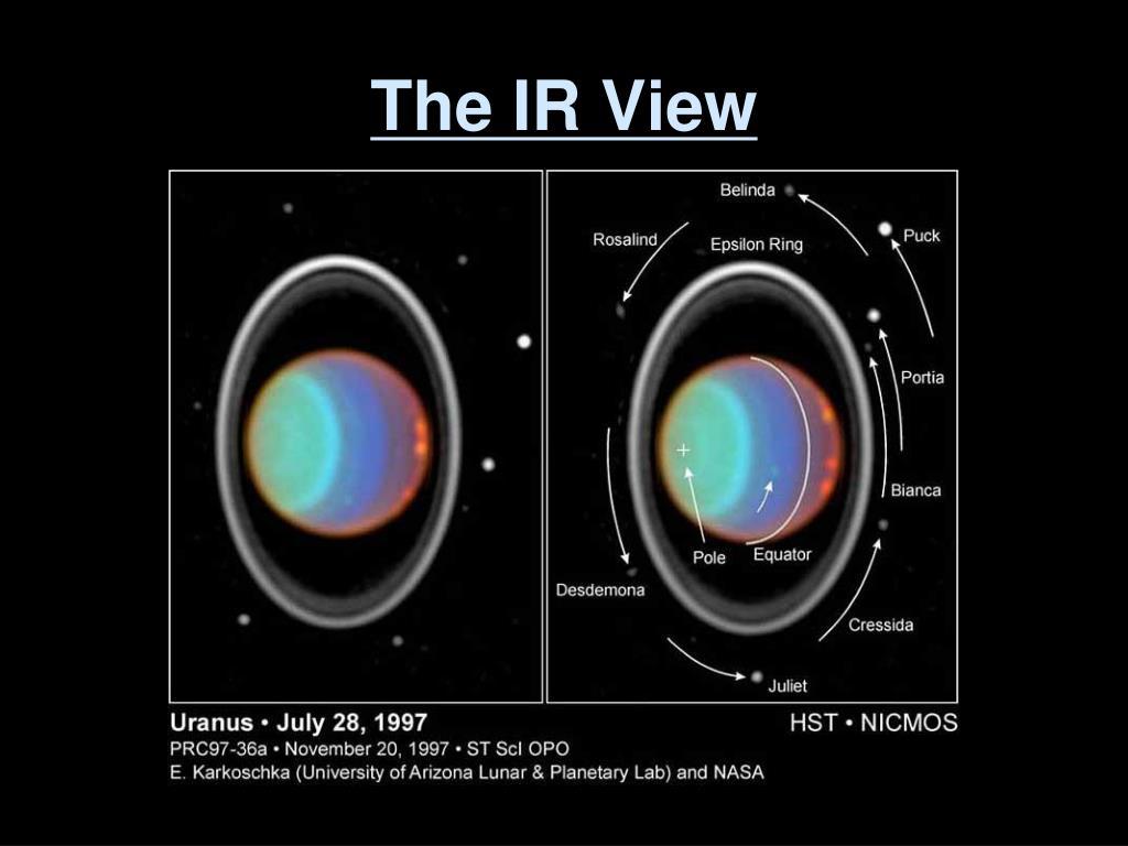The IR View