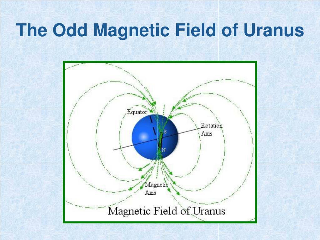 The Odd Magnetic Field of Uranus