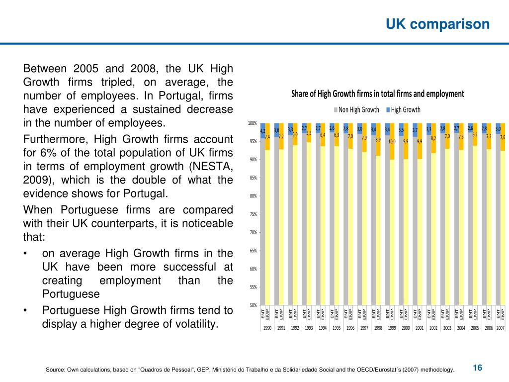 UK comparison