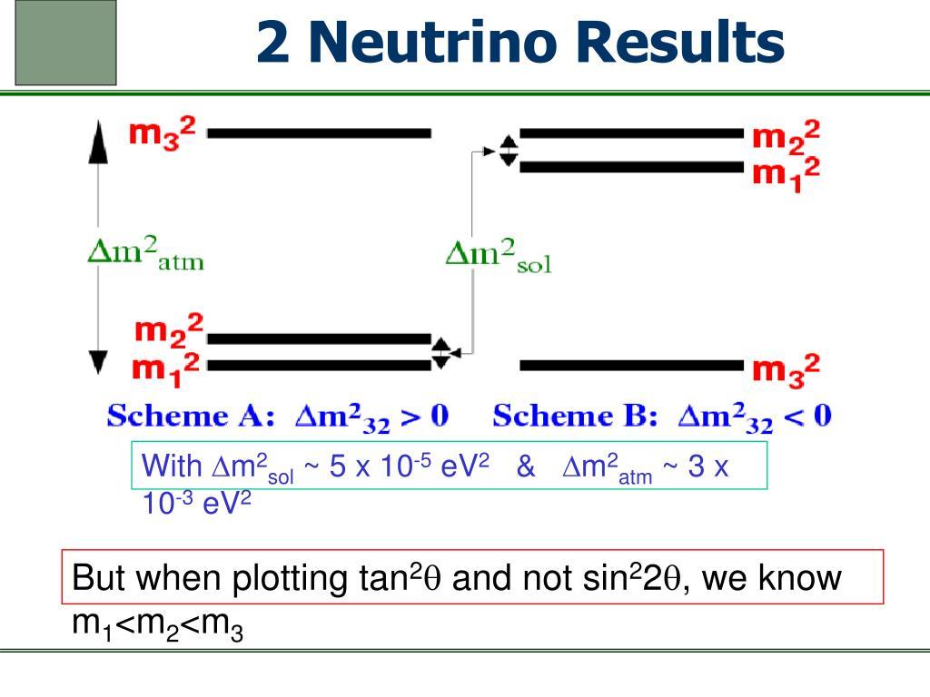 2 Neutrino Results
