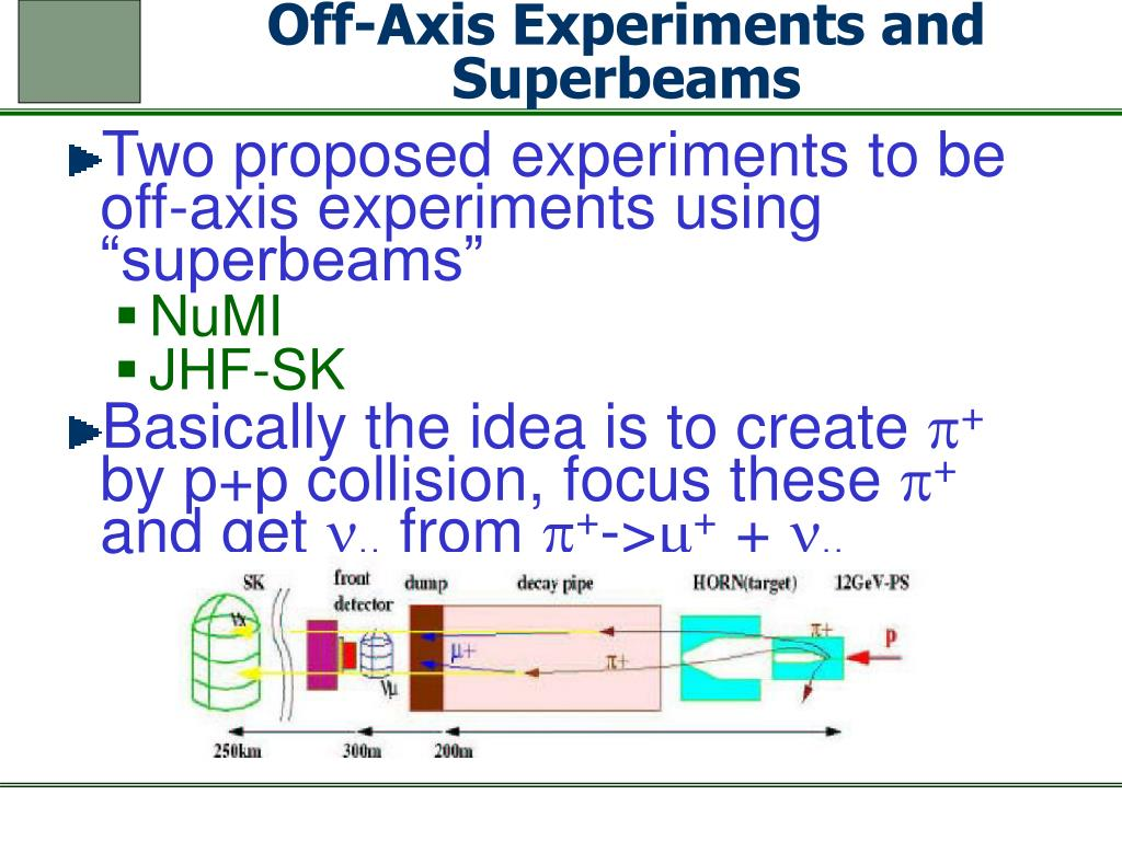 Off-Axis Experiments and Superbeams