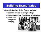 building brand value24