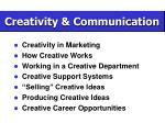 creativity communication