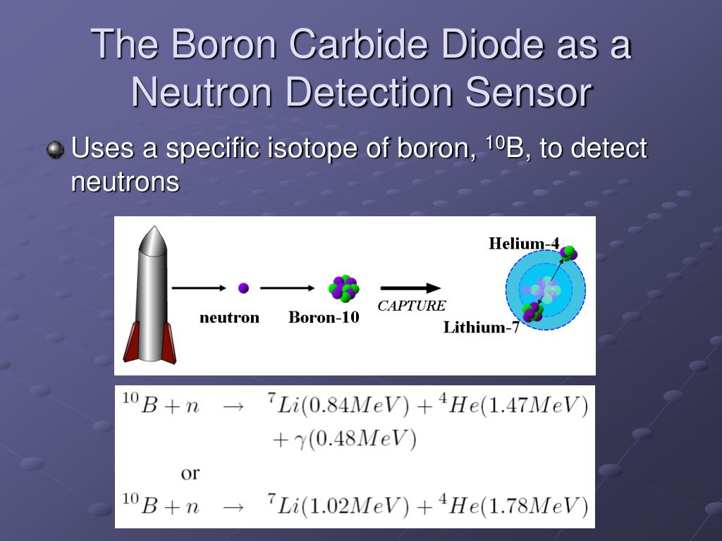 The Boron Carbide Diode as a Neutron Detection Sensor