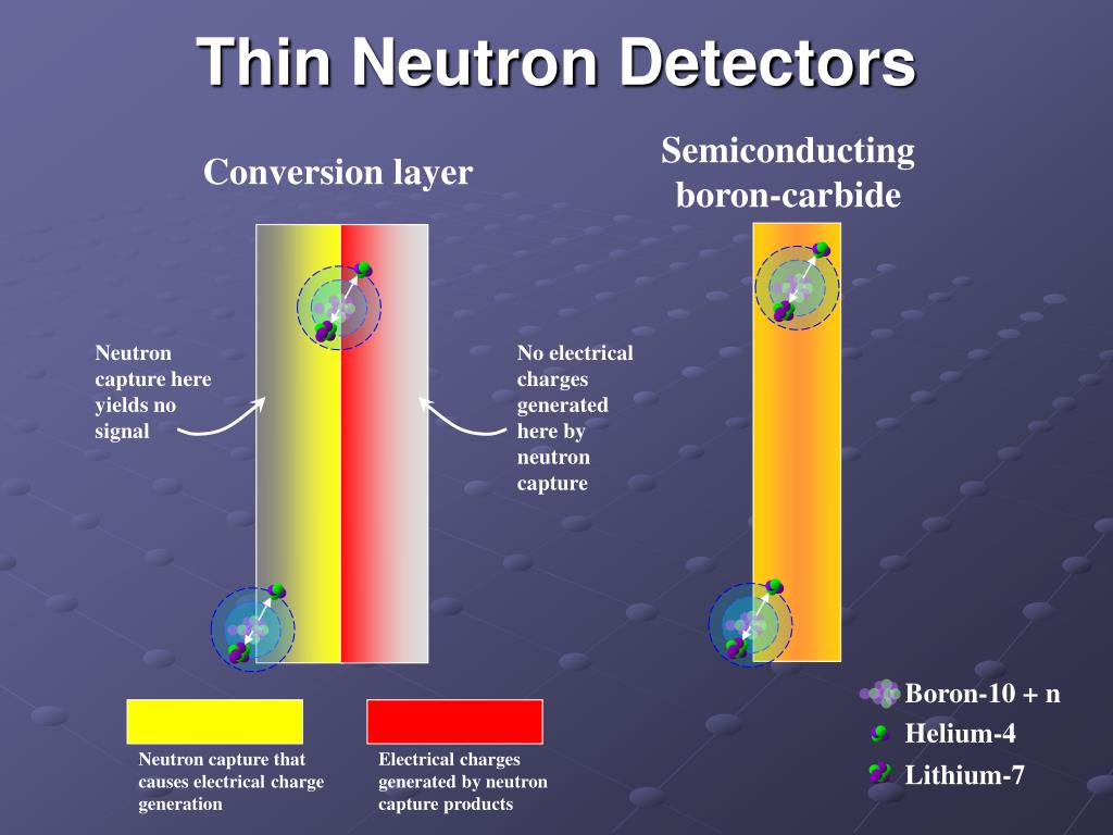 Thin Neutron Detectors