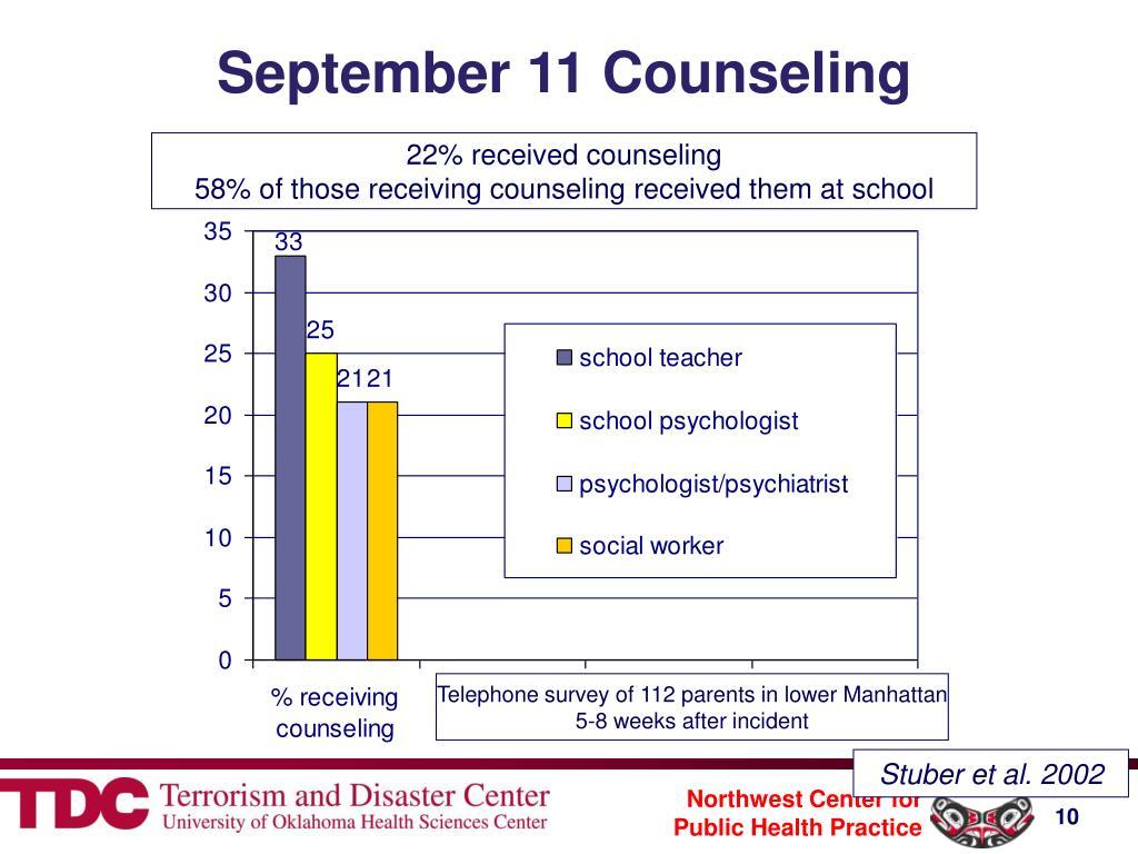 September 11 Counseling