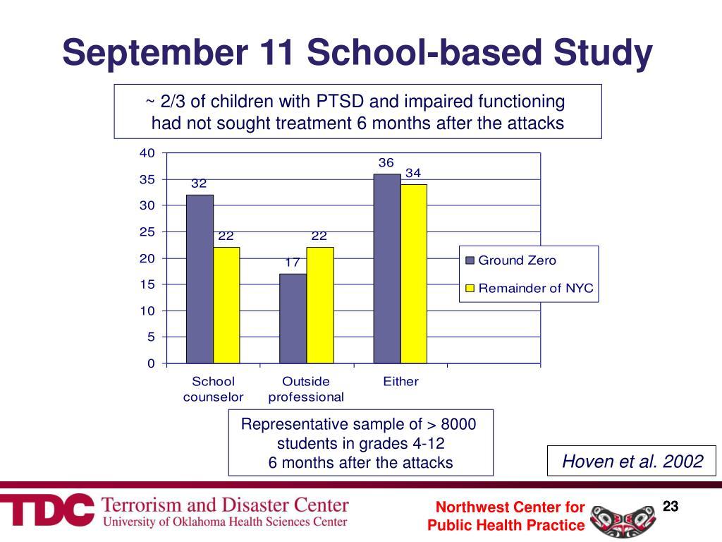 September 11 School-based Study