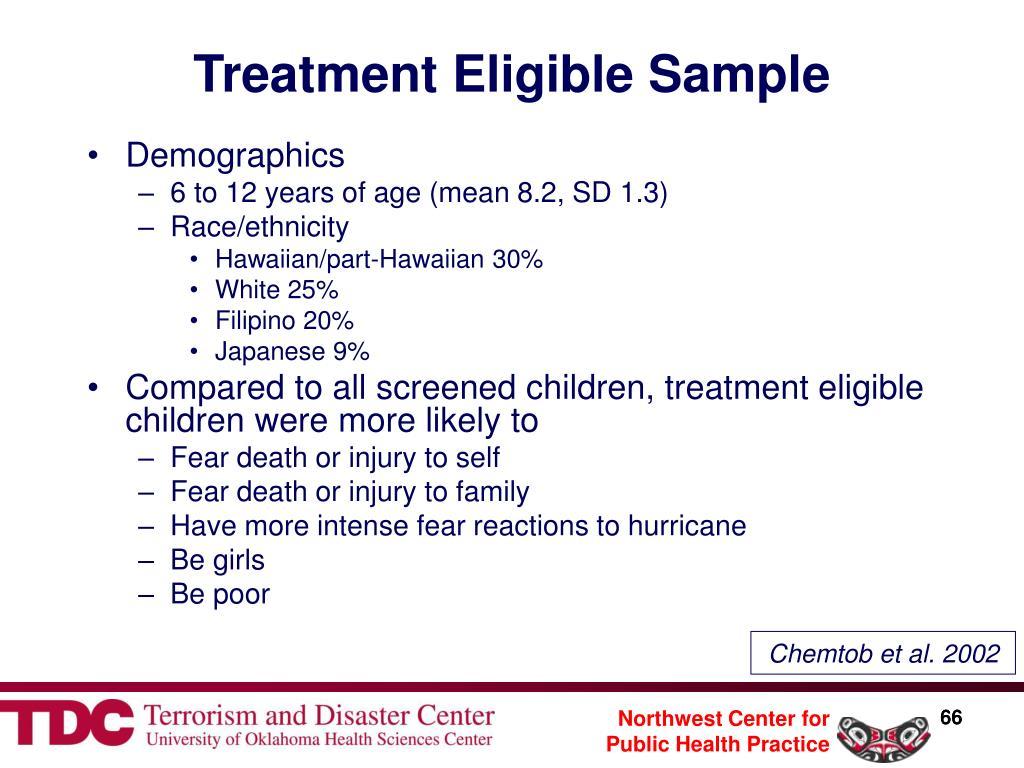 Treatment Eligible Sample