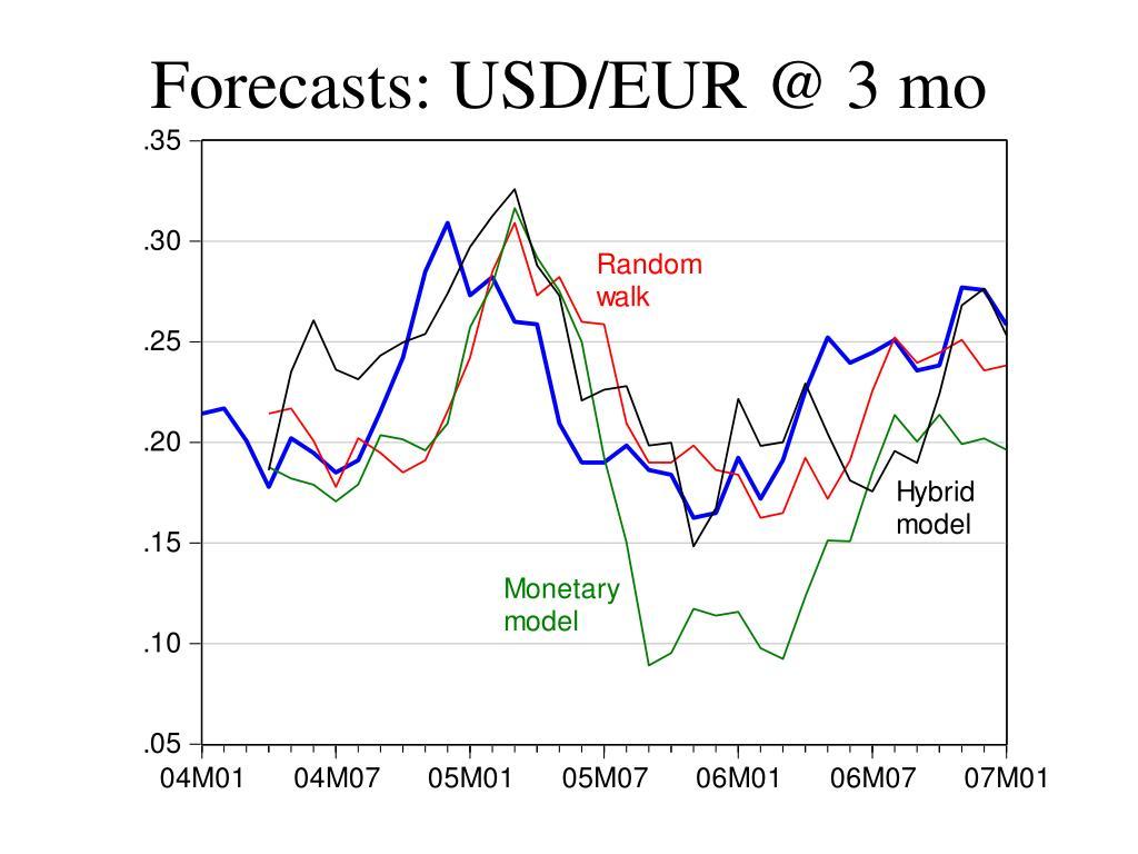 Forecasts: USD/EUR @ 3 mo ahead
