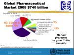 global pharmaceutical market 2008 740 billion