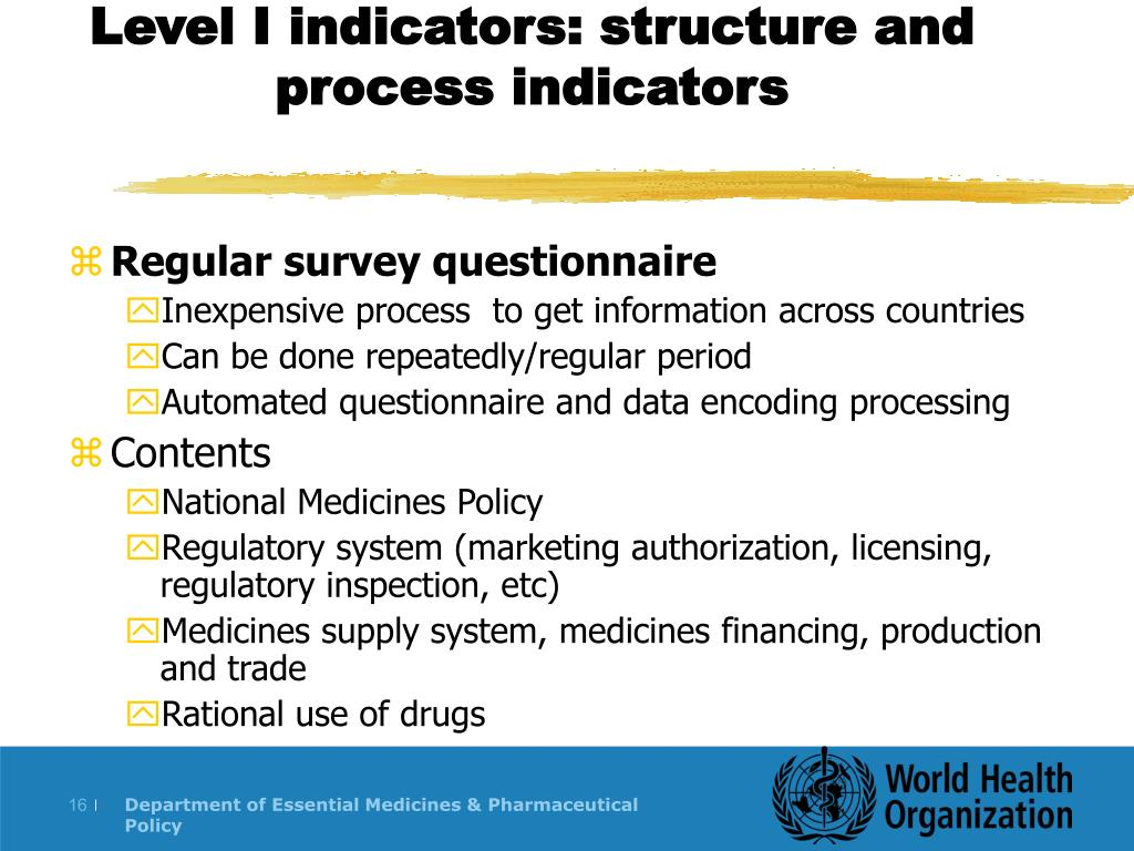 Level I indicators: structure and process indicators