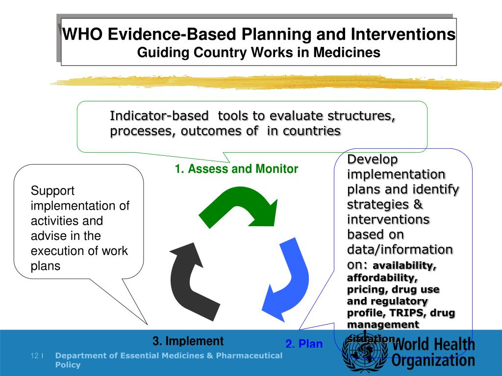 WHO Evidence-Based Planning and Interventions