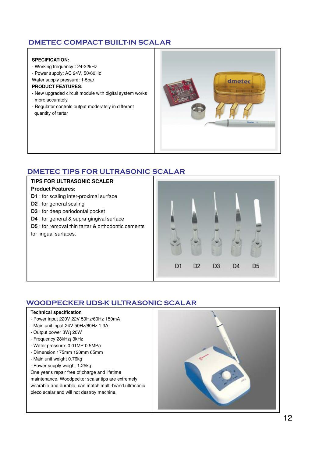 DMETEC COMPACT BUILT-IN SCALAR