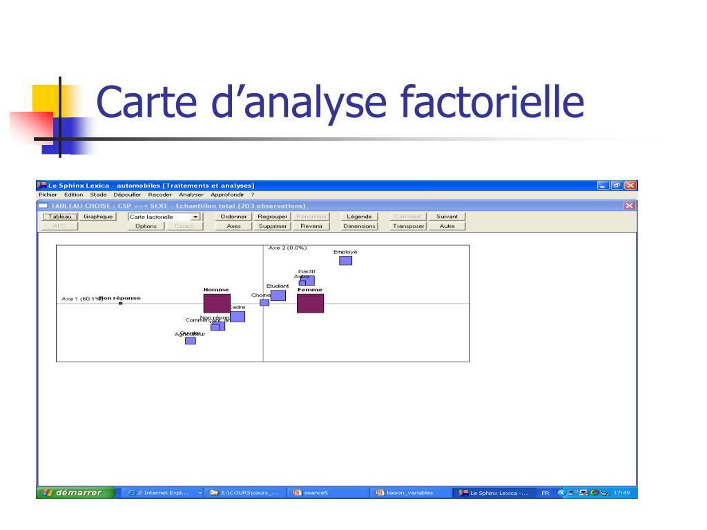 Carte d'analyse factorielle