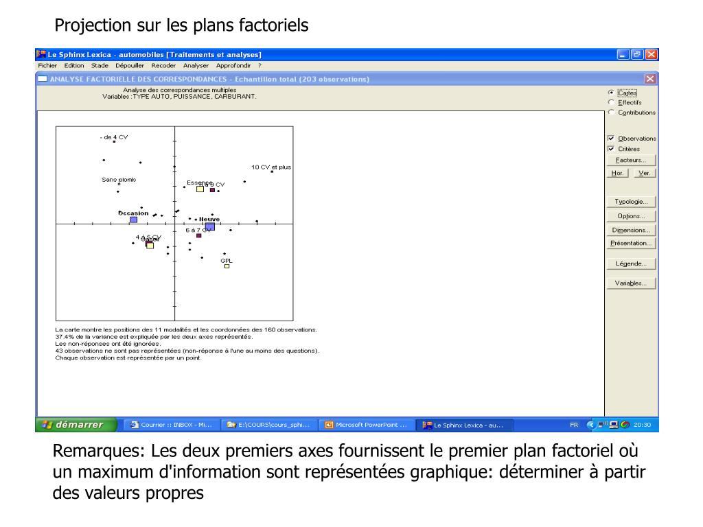 Projection sur les plans factoriels