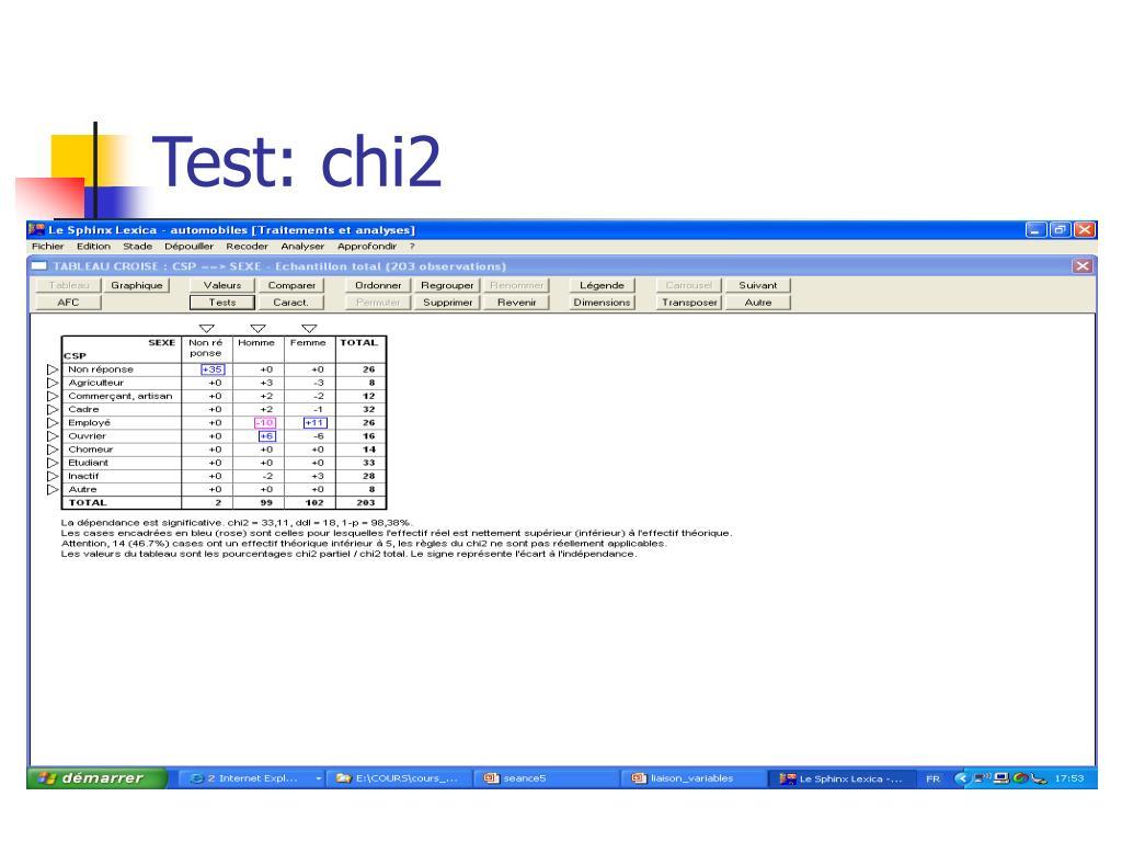 Test: chi2