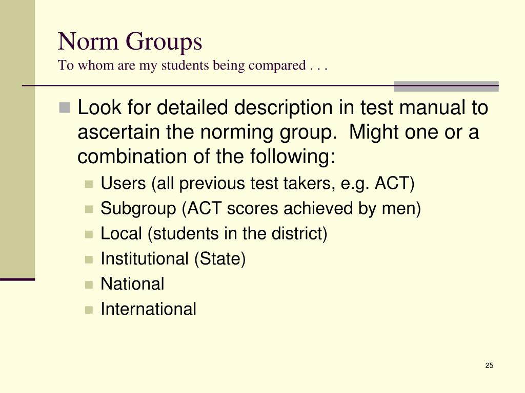 Norm Groups