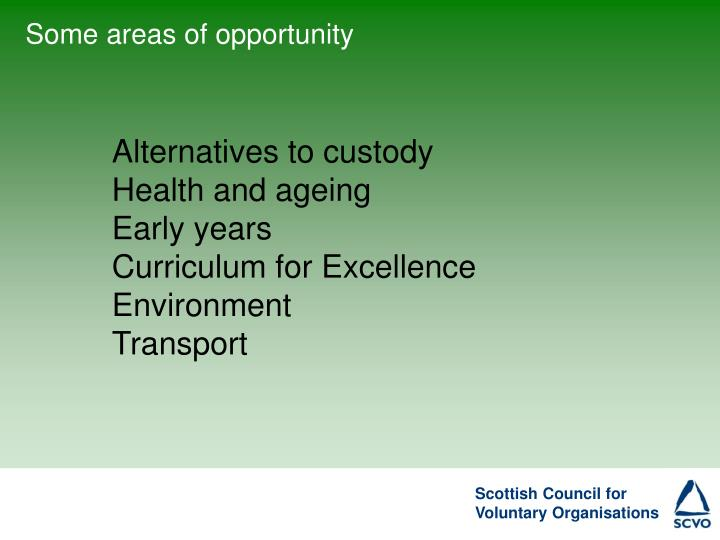 Some areas of opportunity