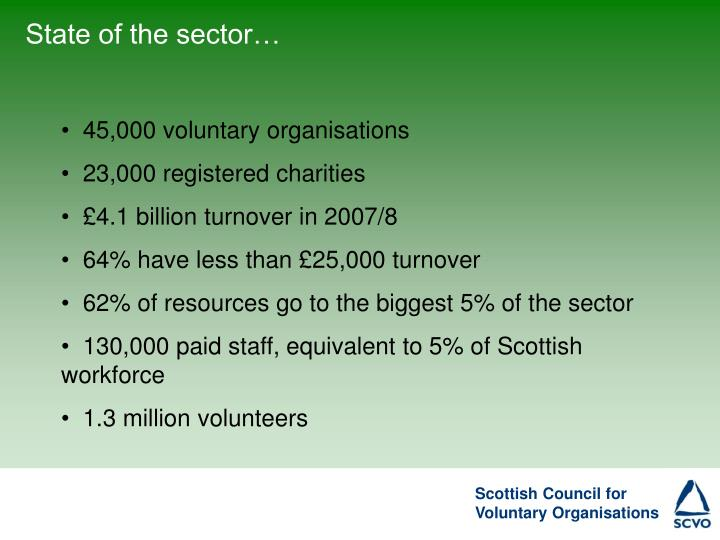 State of the sector…