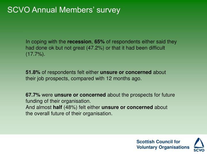 SCVO Annual Members' survey