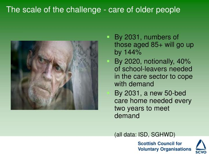 The scale of the challenge - care of older people