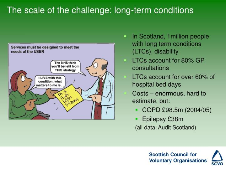 The scale of the challenge: long-term conditions