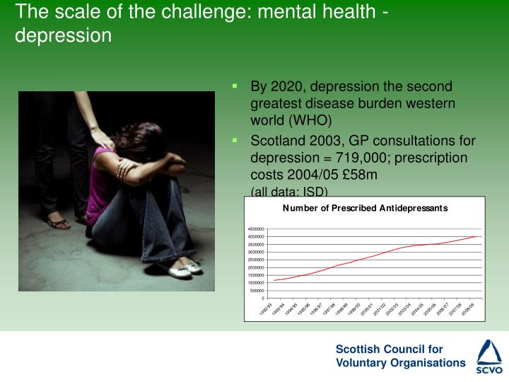 The scale of the challenge: mental health - depression