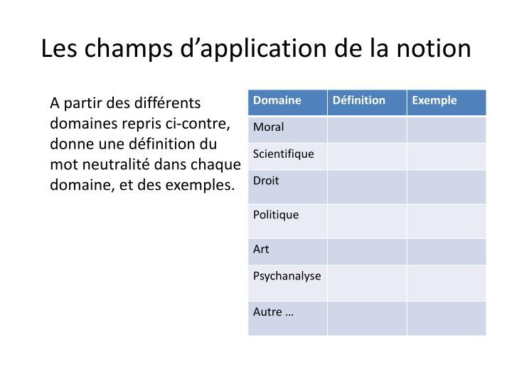 Les champs d'application de la notion