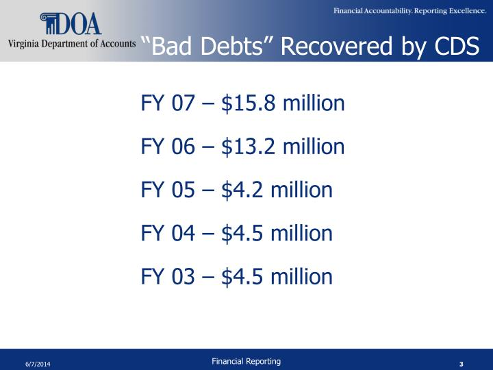 """""""Bad Debts"""" Recovered by CDS"""