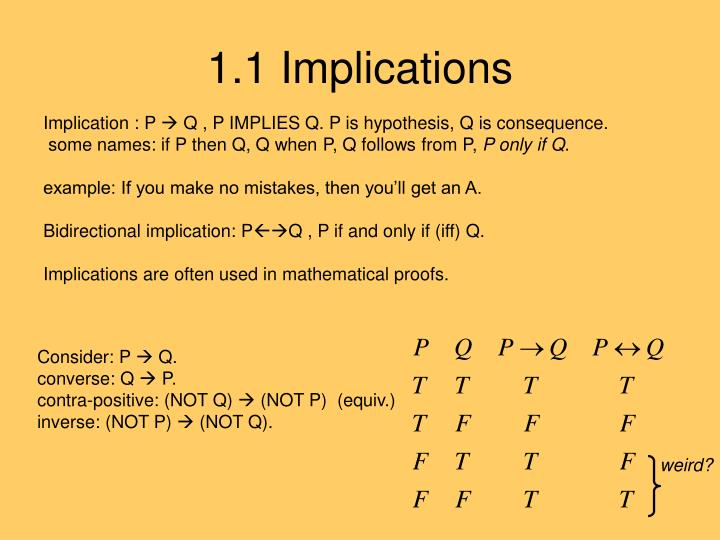 1.1 Implications