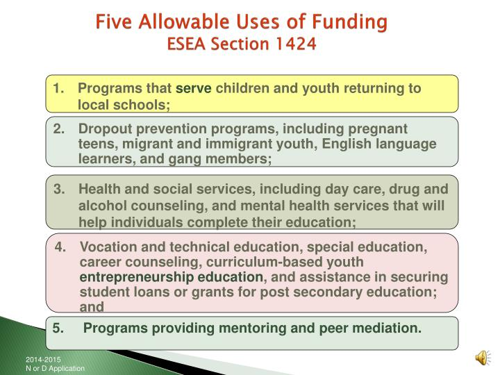 Five Allowable Uses of Funding