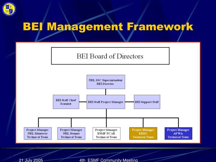 BEI Management Framework