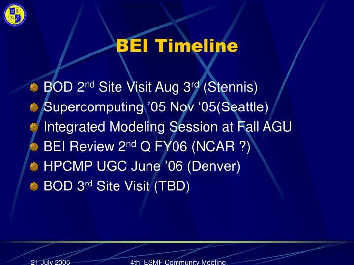 BEI Timeline