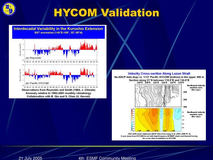 HYCOM Validation