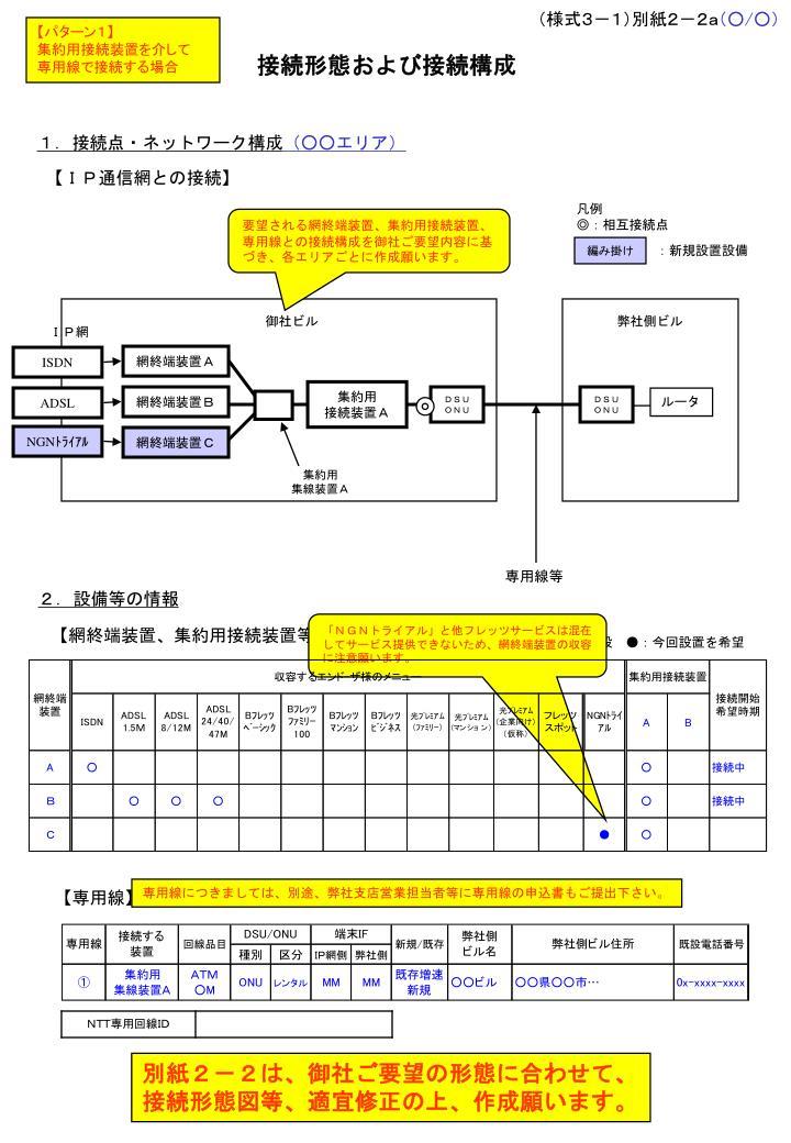 (様式3-1)別紙2-2a