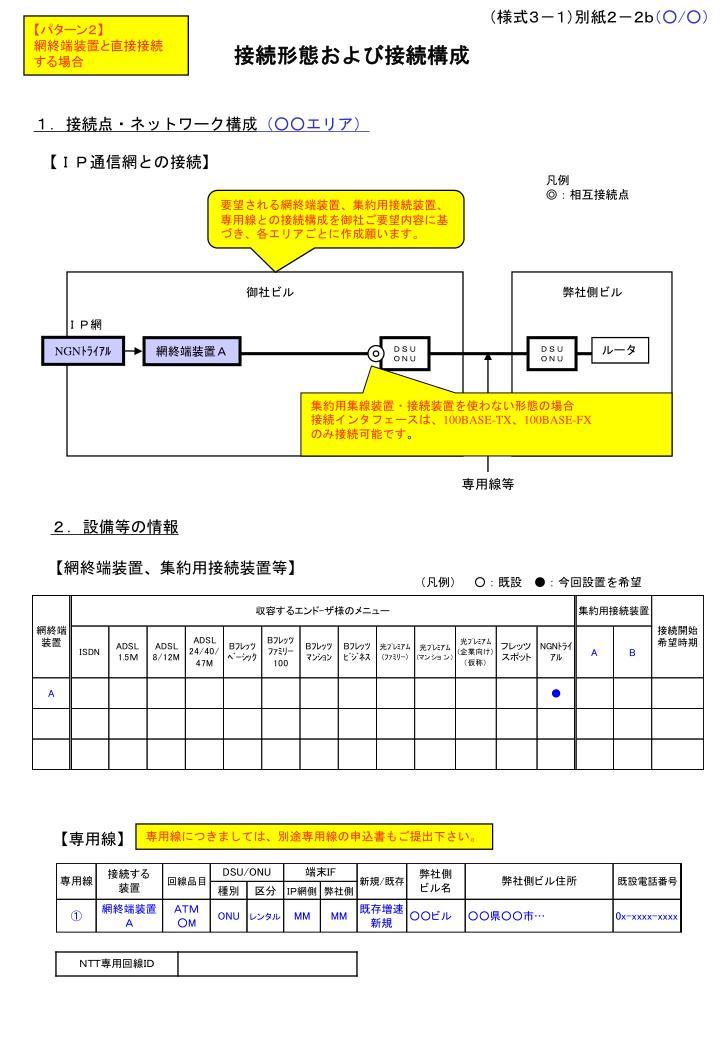 (様式3-1)別紙2-2b