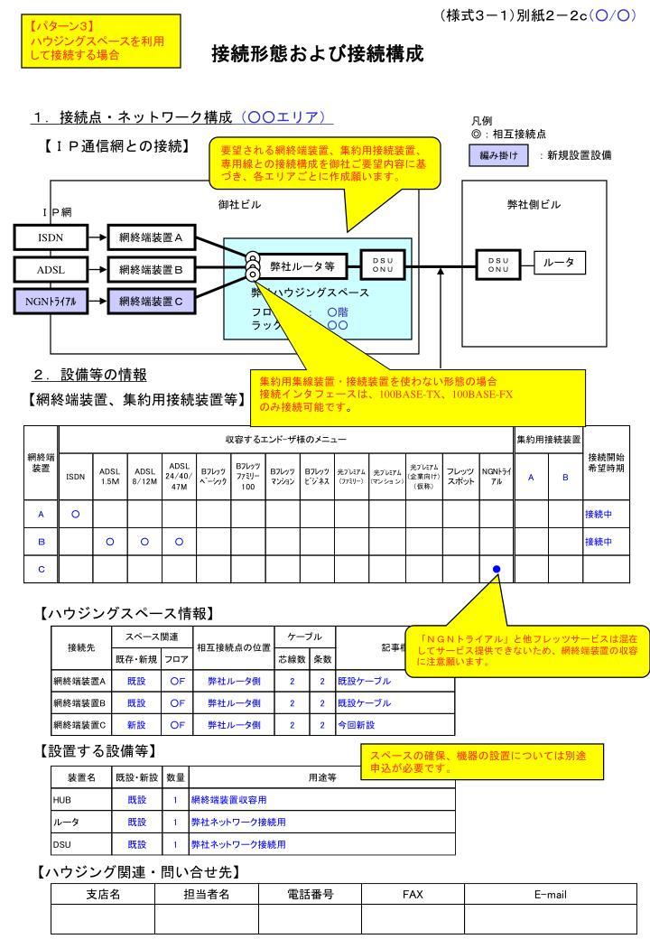 (様式3-1)別紙2-2c