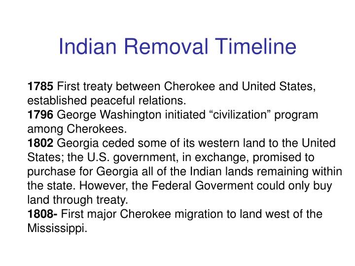 Indian Removal Timeline