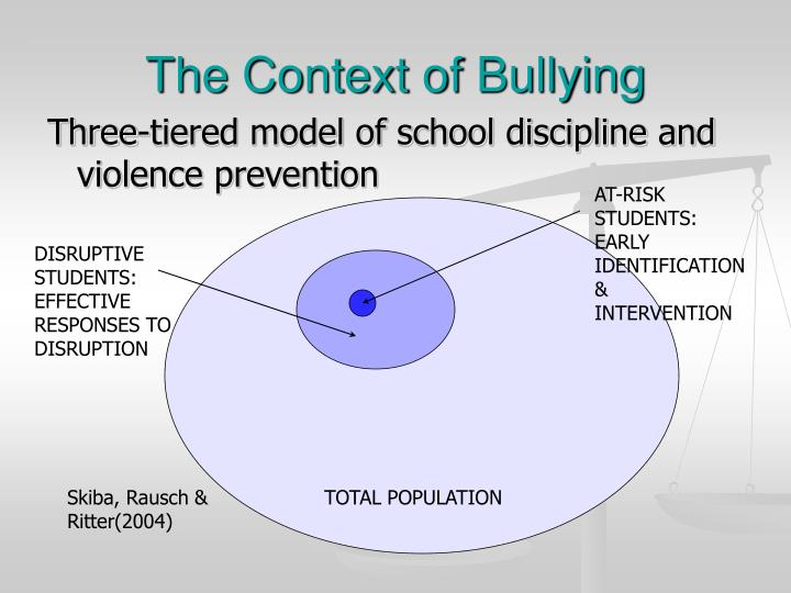 The Context of Bullying