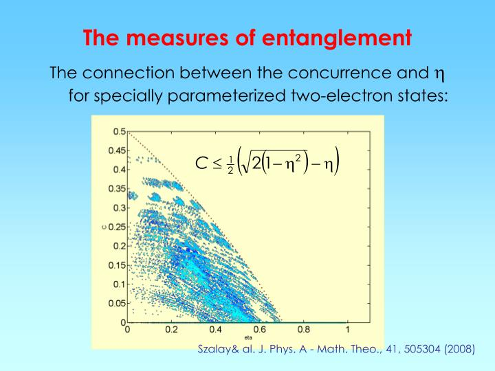 The connection between the concurrence and