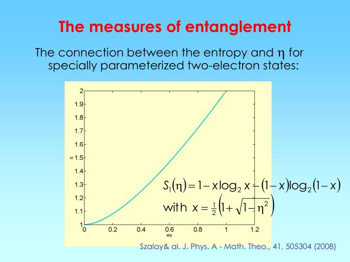 The connection between the entropy and