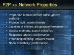 p2p network properties